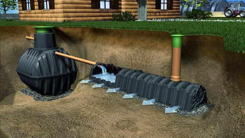 Иллюстрация работы очистного сооружения с почвенной фильтрацией в дренажном тоннеле