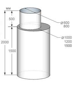 Кессон АкваФокус металл С-1 круг