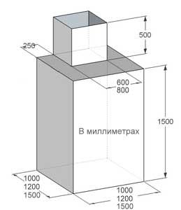 Кессон АкваФокус металл К-1 квадрат