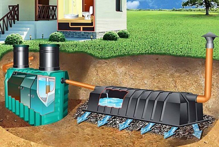Куда сливать воду из септика — дренажные тоннели