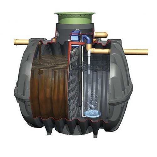 Каталог зарубежных производителей септиков для канализации