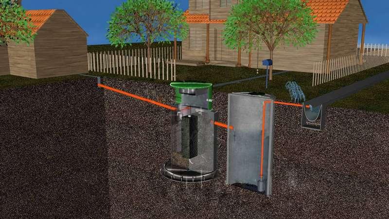 Иллюстрация отвода очищенных стоков в накопительный колодец с последующей откачкой в канаву