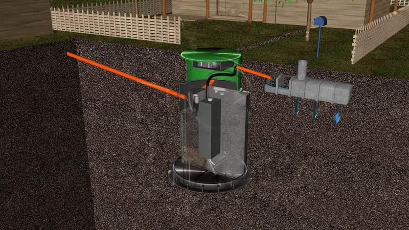Иллюстрация отвода канализационных стоков с септика в инфильтратор
