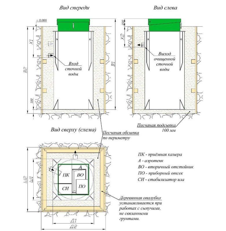 Схема конструкции станции Смарт