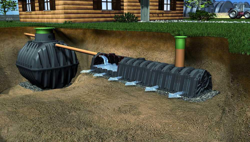 Дренажный тоннель для септика