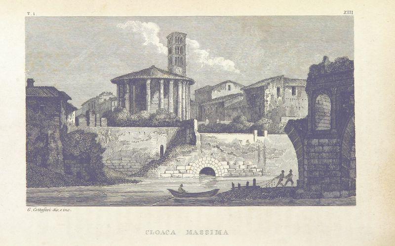 Система каналов Cloaca Maxima